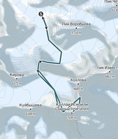 Kart / Pik Ismoil Somoni 7495m, Expedition