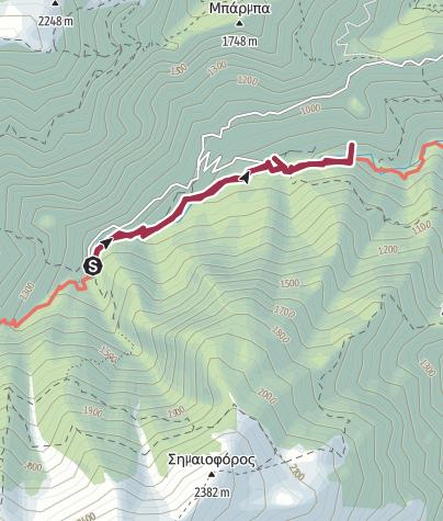 Mapa / Prionia - Cueva - Monasterio - Prionia