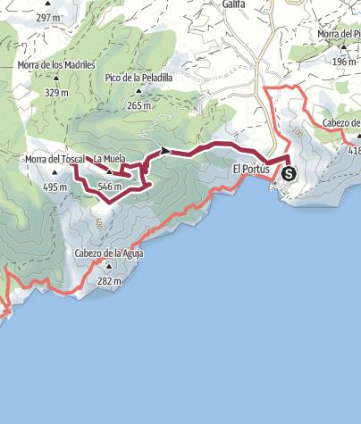 Mapa / El Portus - La Muela via White House