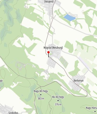 Térkép / Természetvédők forrása
