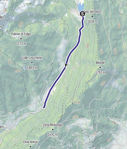 Map / Torrente Lozen C3