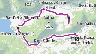 Bohinj Cycling Route