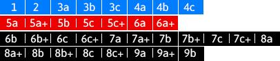 Французская численная система